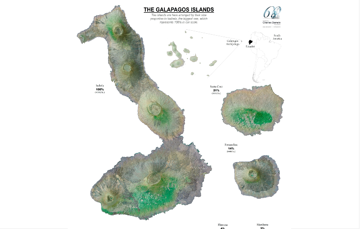 People in the Galapagos Islands