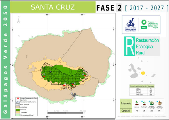 Distribution map of the chosen farms for rural ecological restoration